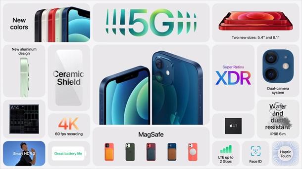 обзор apple iphone 12